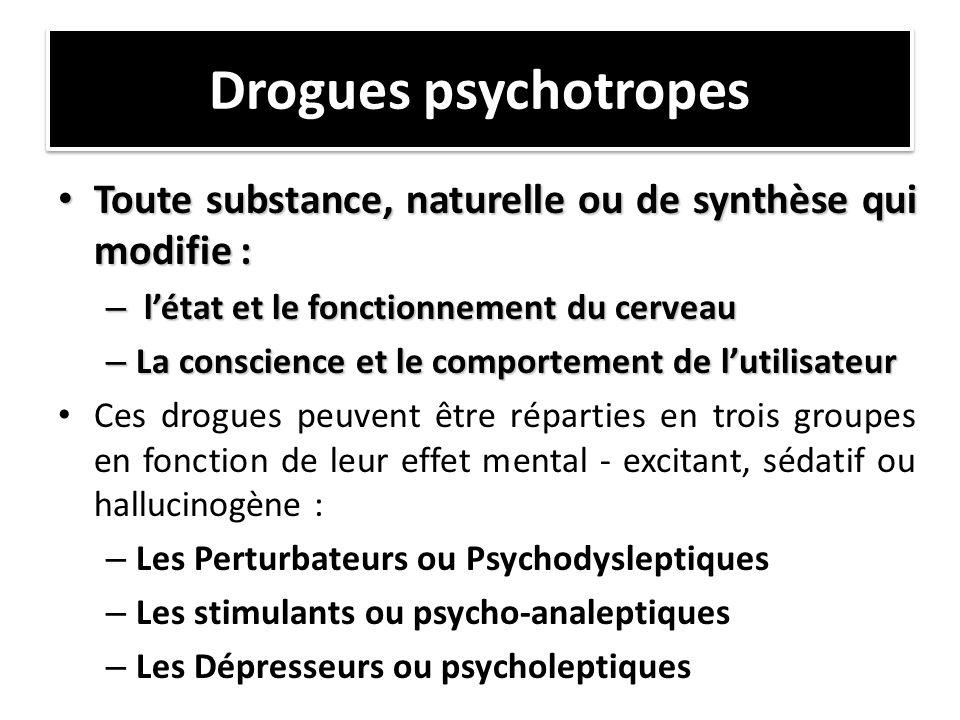 Drogues psychotropes Toute substance, naturelle ou de synthèse qui modifie : Toute substance, naturelle ou de synthèse qui modifie : – létat et le fon