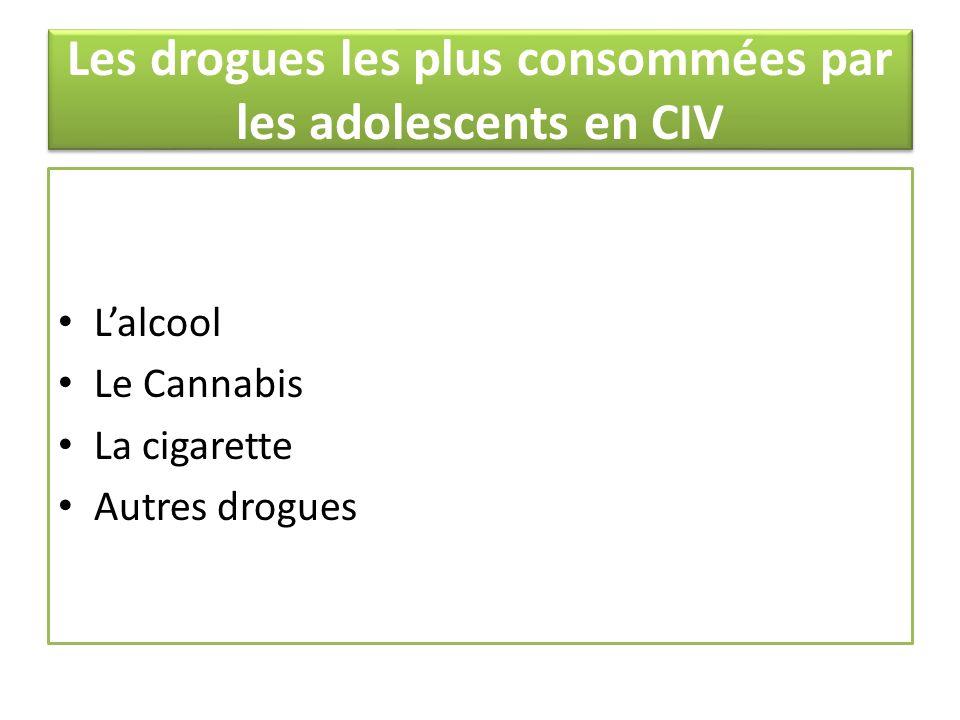 Les drogues les plus consommées par les adolescents en CIV Lalcool Le Cannabis La cigarette Autres drogues