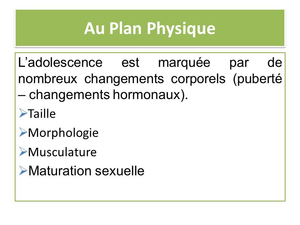Au Plan Physique Ladolescence est marquée par de nombreux changements corporels (puberté – changements hormonaux). Taille Morphologie Musculature Matu
