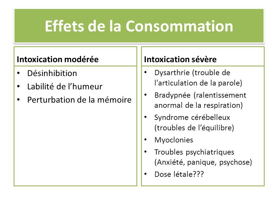 Effets de la Consommation Intoxication modérée Désinhibition Labilité de lhumeur Perturbation de la mémoire Intoxication sévère Dysarthrie (trouble de