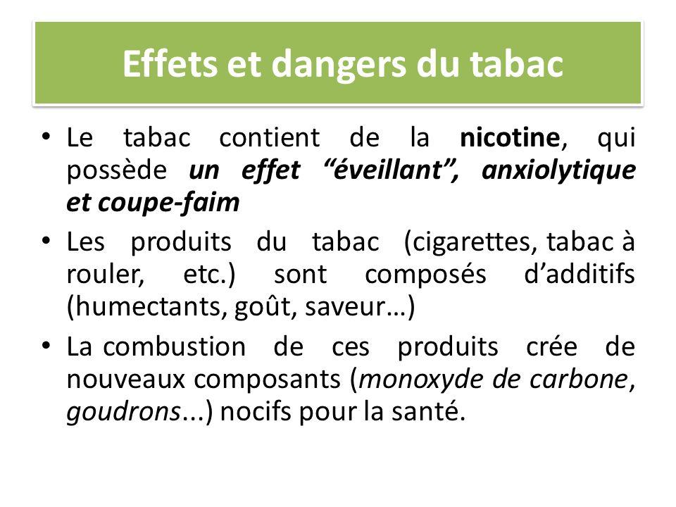 Effets et dangers du tabac Le tabac contient de la nicotine, qui possède un effet éveillant, anxiolytique et coupe-faim Les produits du tabac (cigaret