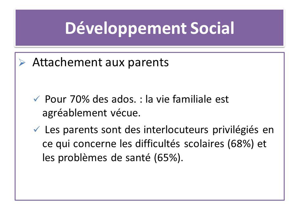 Développement Social Attachement aux parents Pour 70% des ados. : la vie familiale est agréablement vécue. Les parents sont des interlocuteurs privilé