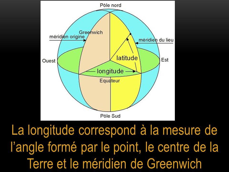 La longitude correspond à la mesure de langle formé par le point, le centre de la Terre et le méridien de Greenwich