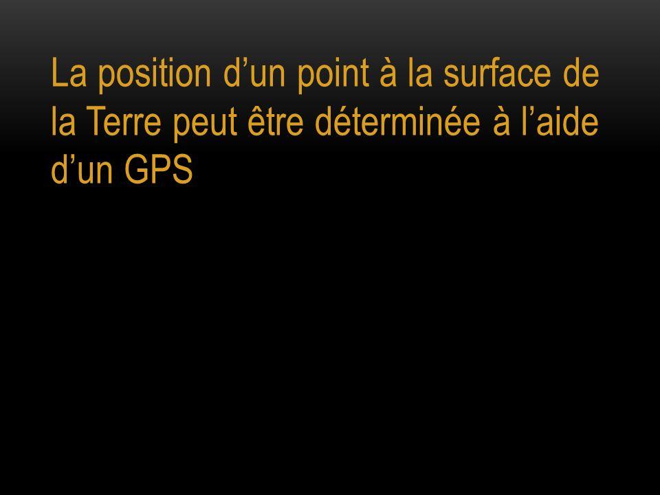 La position dun point à la surface de la Terre peut être déterminée à laide dun GPS