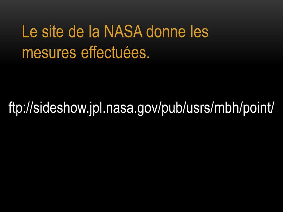 Le site de la NASA donne les mesures effectuées. ftp://sideshow.jpl.nasa.gov/pub/usrs/mbh/point/