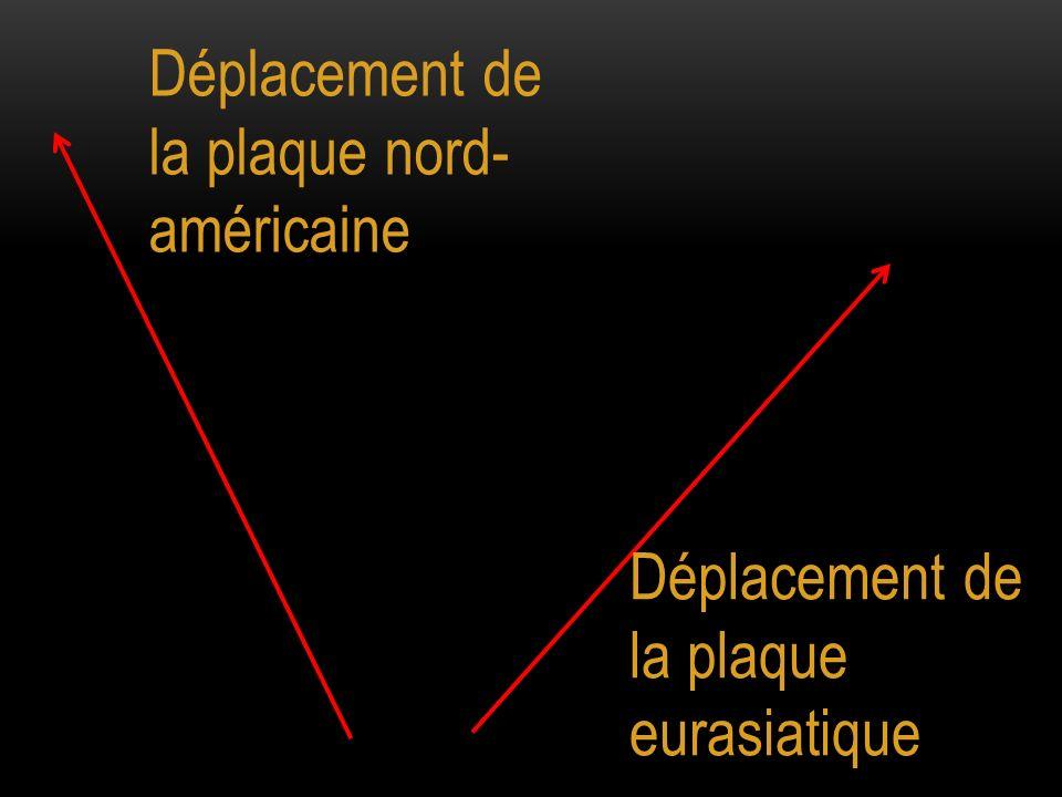 Déplacement de la plaque nord- américaine Déplacement de la plaque eurasiatique