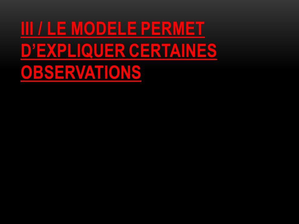 III / LE MODELE PERMET DEXPLIQUER CERTAINES OBSERVATIONS