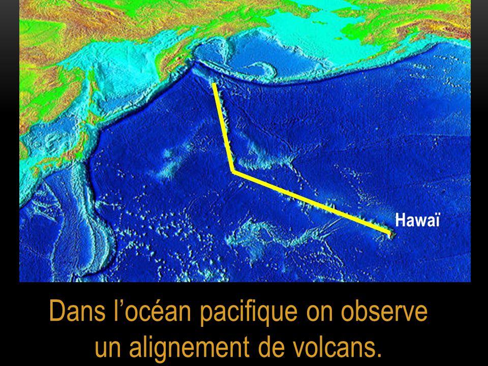 Dans locéan pacifique on observe un alignement de volcans. Hawaï