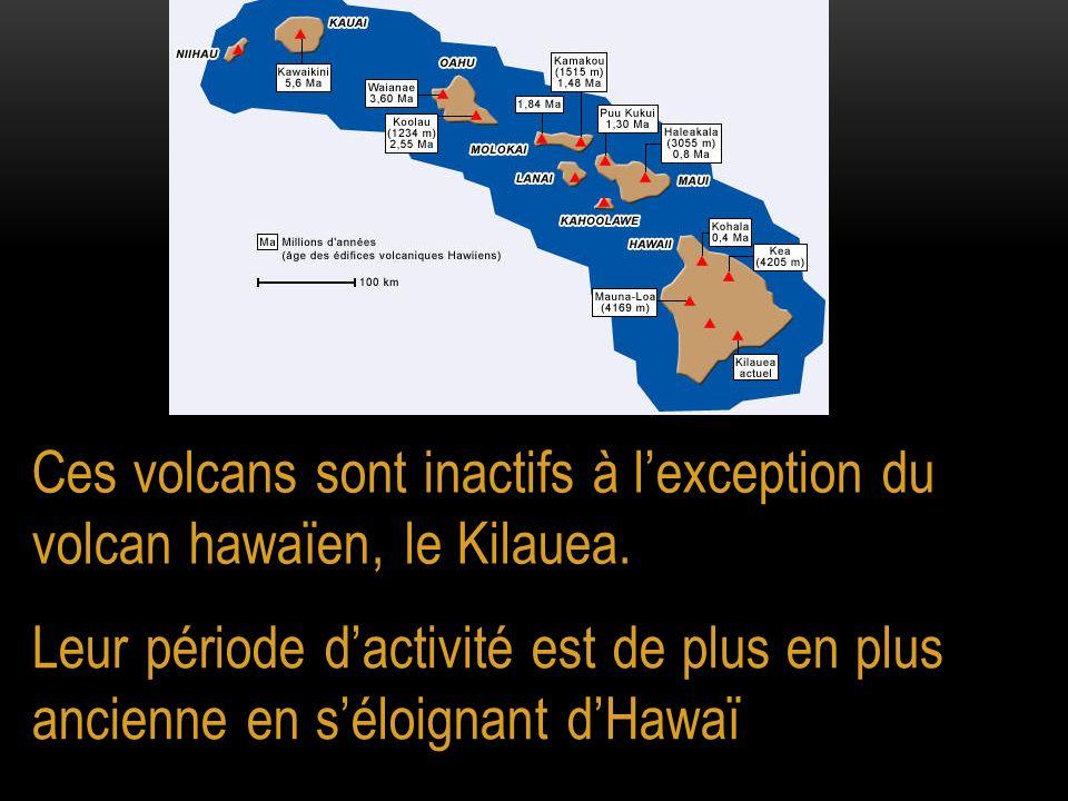 Ces volcans sont inactifs à lexception du volcan hawaïen, le Kilauea. Leur période dactivité est de plus en plus ancienne en séloignant dHawaï