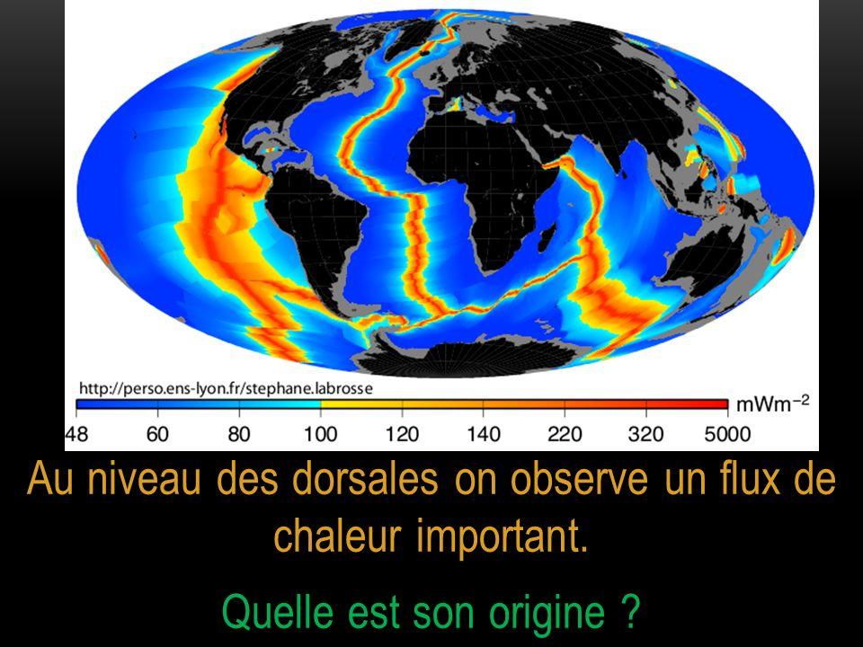 Au niveau des dorsales on observe un flux de chaleur important. Quelle est son origine ?