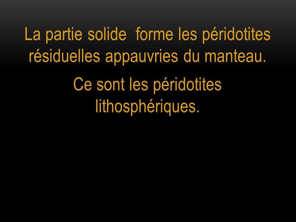 La partie solide forme les péridotites résiduelles appauvries du manteau. Ce sont les péridotites lithosphériques.