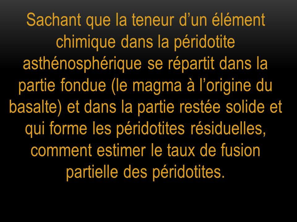 Sachant que la teneur dun élément chimique dans la péridotite asthénosphérique se répartit dans la partie fondue (le magma à lorigine du basalte) et d