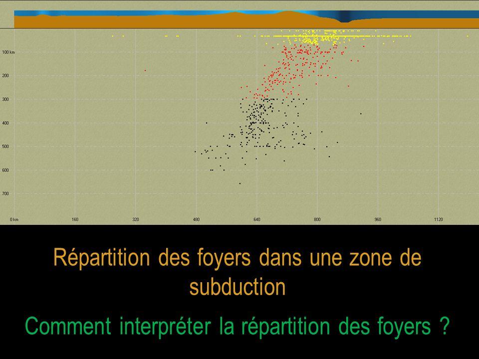 Répartition des foyers dans une zone de subduction Comment interpréter la répartition des foyers ?