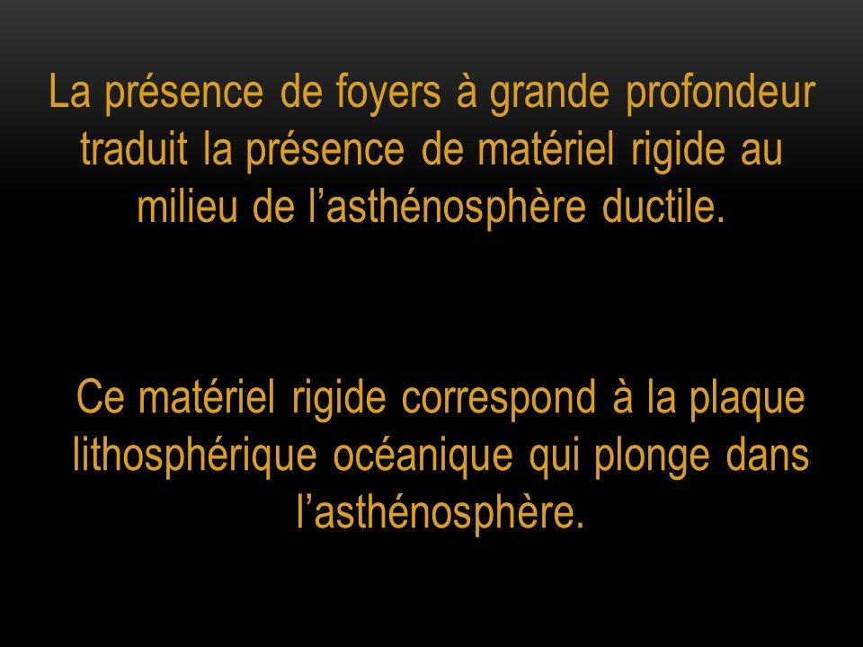 La présence de foyers à grande profondeur traduit la présence de matériel rigide au milieu de lasthénosphère ductile. Ce matériel rigide correspond à