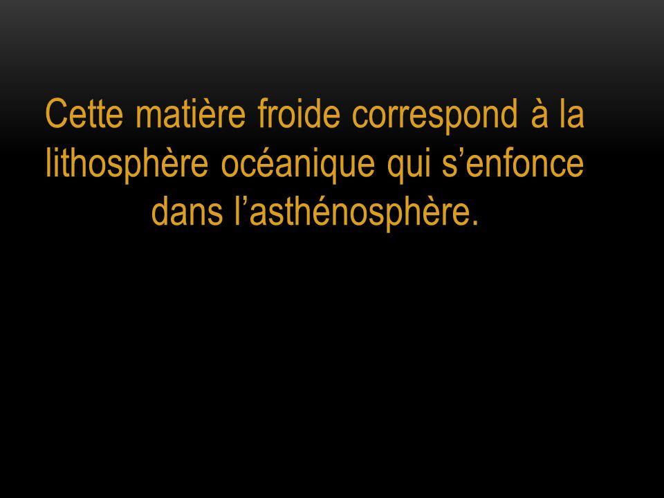 Cette matière froide correspond à la lithosphère océanique qui senfonce dans lasthénosphère.