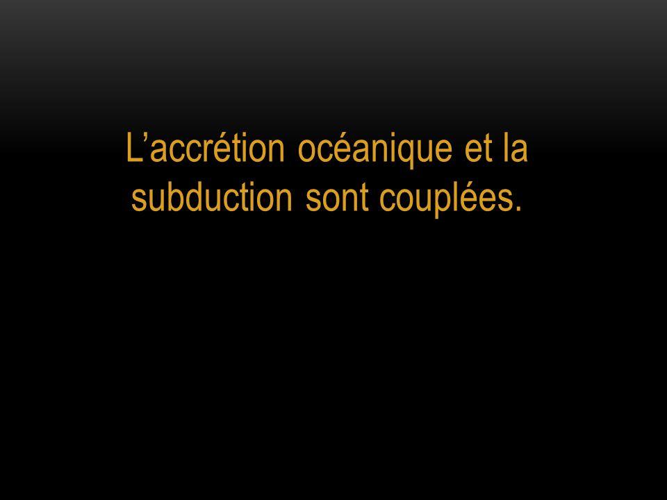 Laccrétion océanique et la subduction sont couplées.