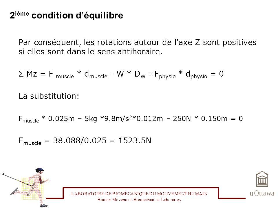 2 ième condition déquilibre LABORATOIRE DE BIOMÉCANIQUE DU MOUVEMENT HUMAIN Human Movement Biomechanics Laboratory Nous devons d abord résoudre chaque force oblique en composants X et Y Sin(15 0 ) = F muscle x / F muscle F muscle x = F muscle * Sin(15 0 ) Similairement : F muscle y = F muscle * Cos(15 0 ) Et aussi: F physio x = F physio * Cos(8 0 ) F physio y = F physio * Sin(8 0 )