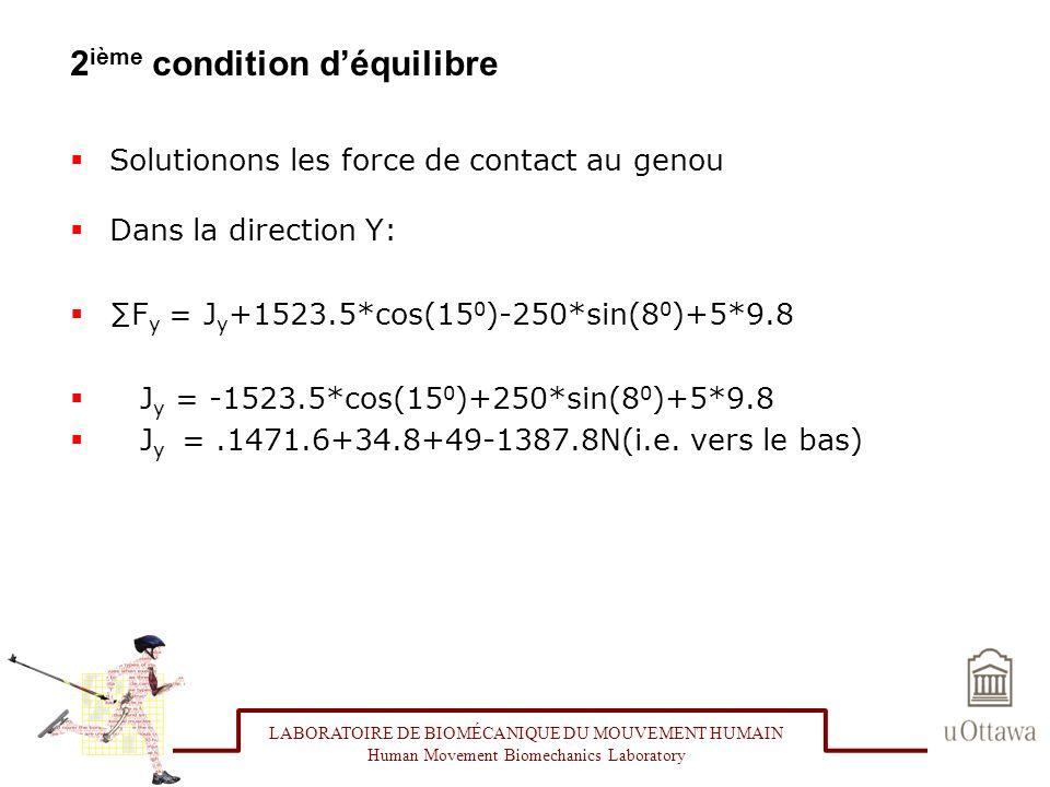 Dans la direction Y: F y = J y +1523.5*cos(15 0 )-250*sin(8 0 )+5*9.8 J y = -1523.5*cos(15 0 )+250*sin(8 0 )+5*9.8 J y =.1471.6+34.8+49-1387.8N(i.e. v