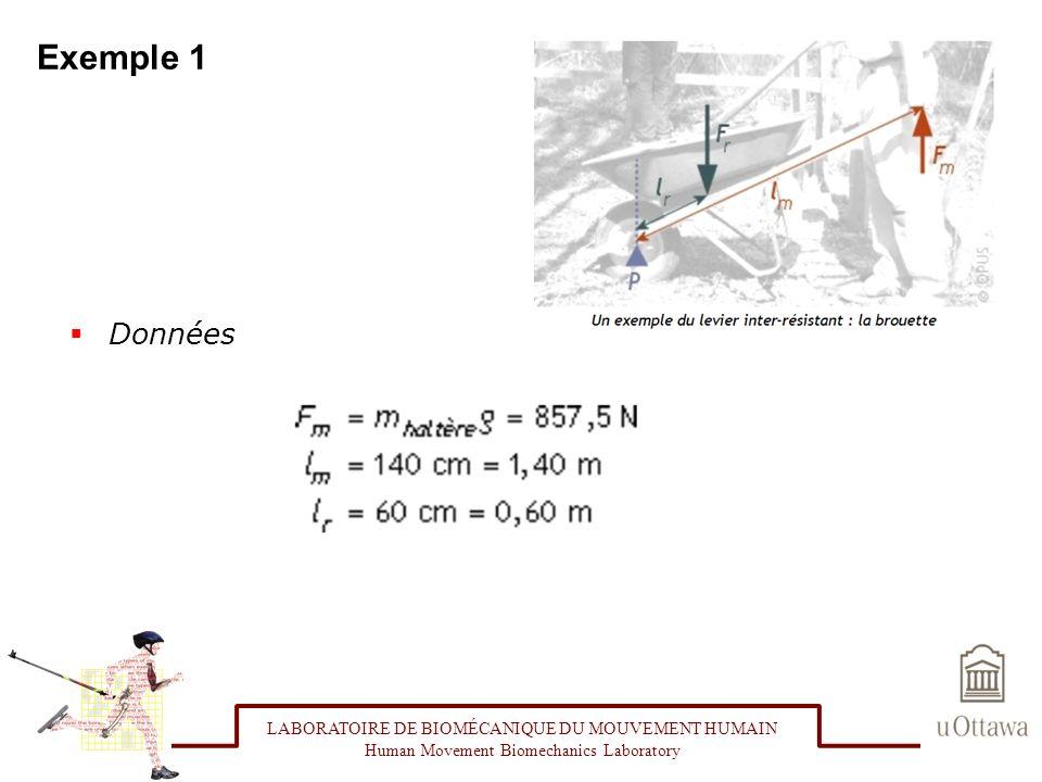 Exemple 1 Données LABORATOIRE DE BIOMÉCANIQUE DU MOUVEMENT HUMAIN Human Movement Biomechanics Laboratory