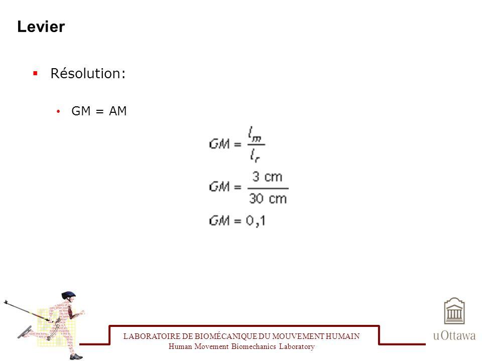 Levier Résolution: GM = AM LABORATOIRE DE BIOMÉCANIQUE DU MOUVEMENT HUMAIN Human Movement Biomechanics Laboratory