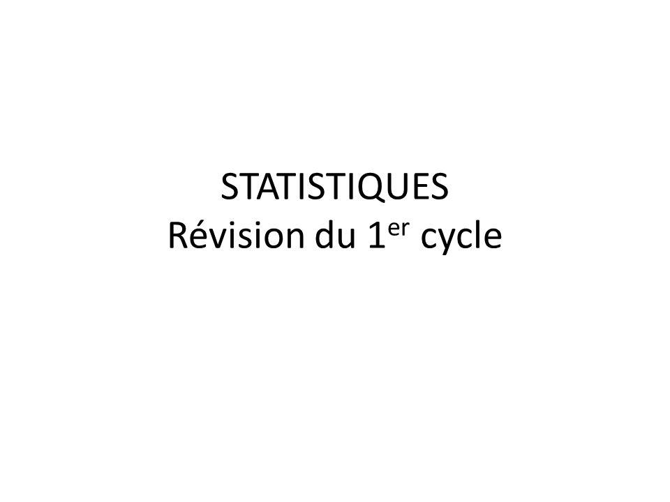 STATISTIQUES Révision du 1 er cycle