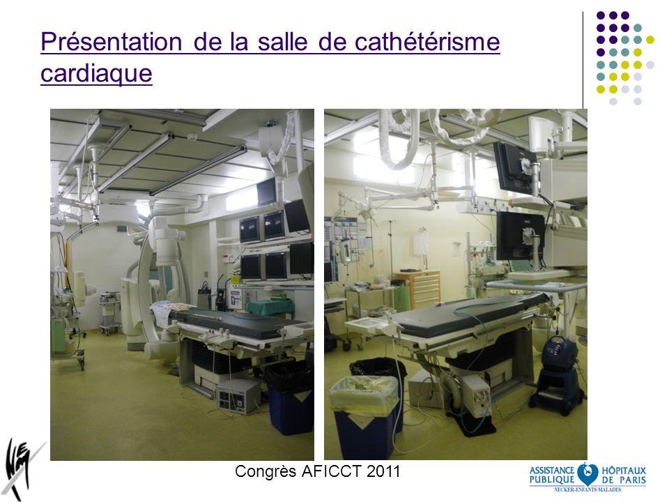 Congrès AFICCT 2011 Les difficultés rencontrées au cathétérisme cardiaque néonatal (2) Difficultés techniques : Structures cardiaques petites et fragiles.