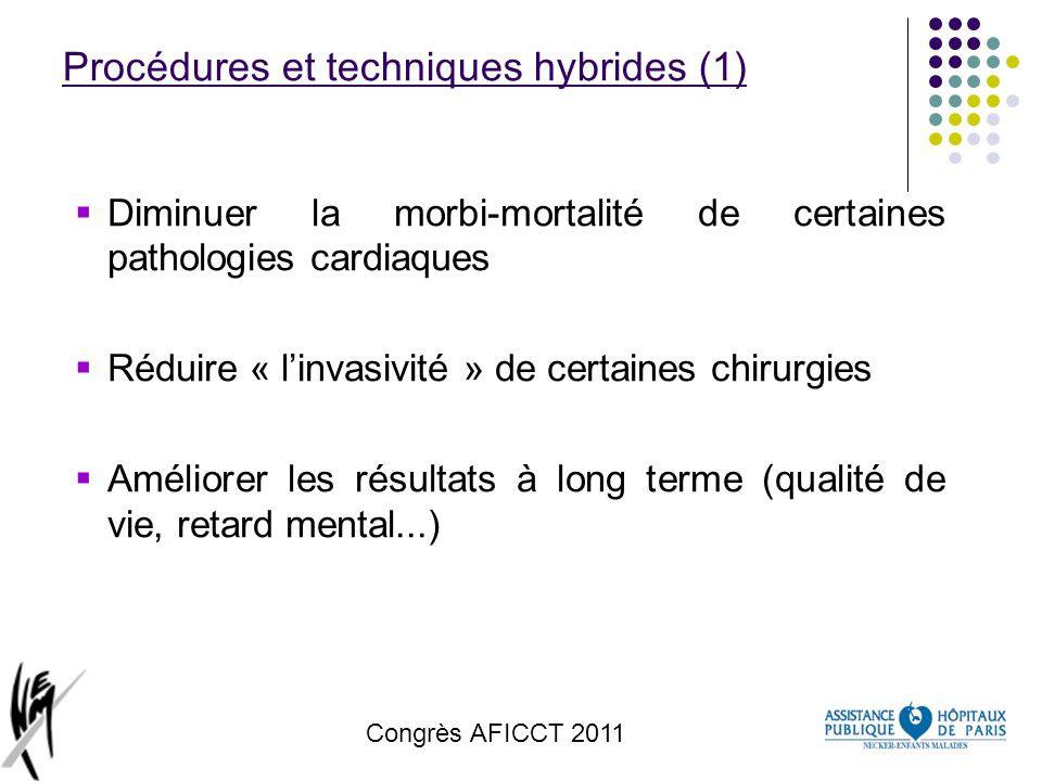 Congrès AFICCT 2011 Procédures et techniques hybrides (1) Diminuer la morbi-mortalité de certaines pathologies cardiaques Réduire « linvasivité » de c