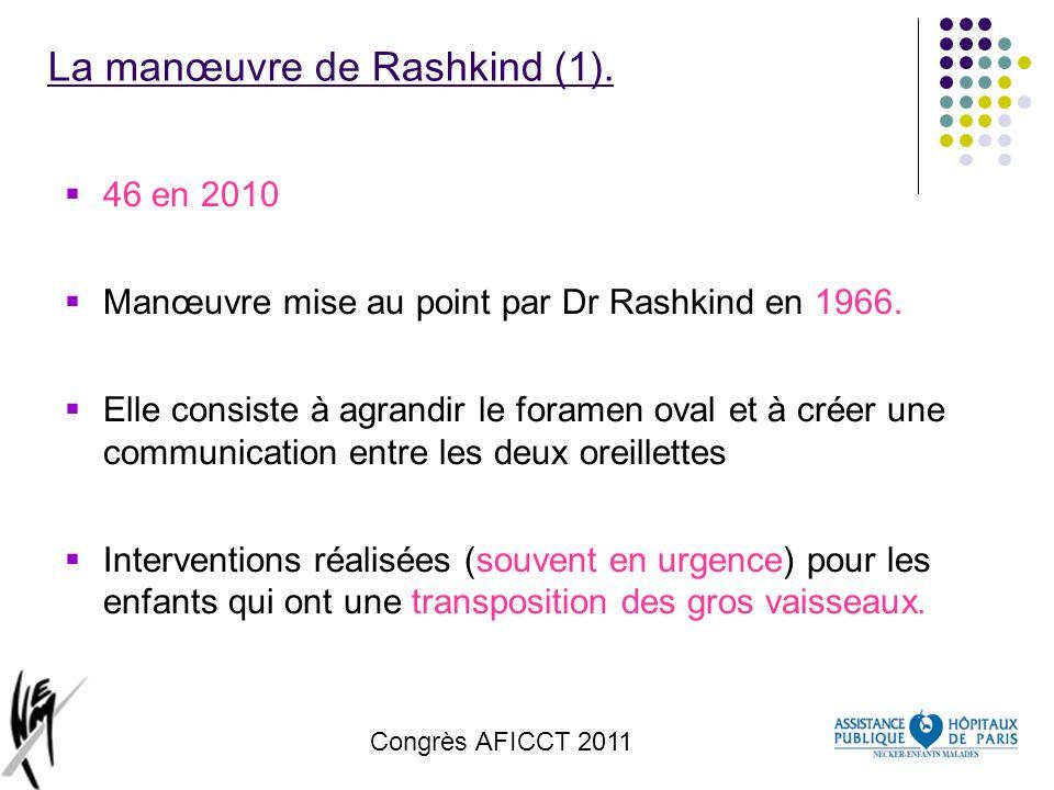 Congrès AFICCT 2011 La manœuvre de Rashkind (1). 46 en 2010 Manœuvre mise au point par Dr Rashkind en 1966. Elle consiste à agrandir le foramen oval e