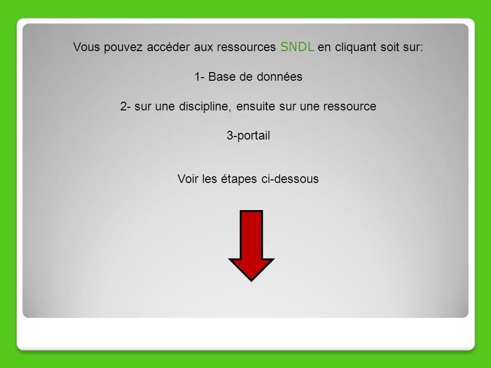 Vous pouvez accéder aux ressources SNDL en cliquant soit sur: 1- Base de données 2- sur une discipline, ensuite sur une ressource 3-portail Voir les é
