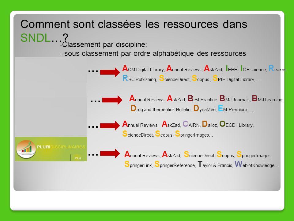 Comment sont classées les ressources dans SNDL…? -Classement par discipline: - sous classement par ordre alphabétique des ressources … … … … A CM Digi