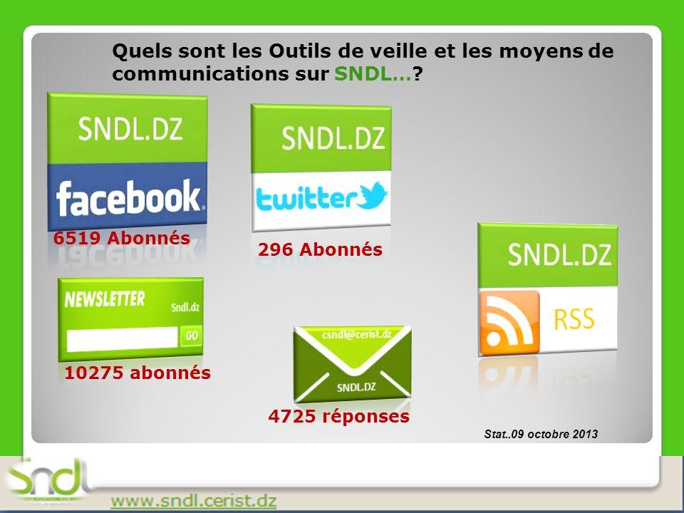 Quels sont les Outils de veille et les moyens de communications sur SNDL…? 6519 Abonnés 296 Abonnés 4725 réponses 10275 abonnés Stat..09 octobre 2013