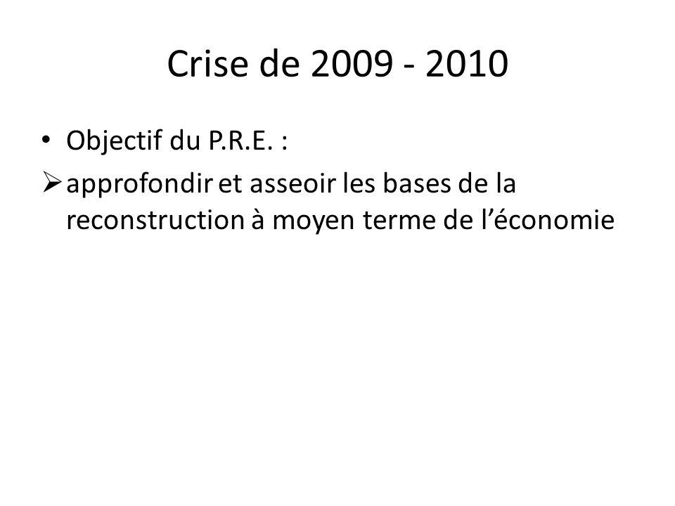 Crise de 2009 - 2010 Objectif du P.R.E. : approfondir et asseoir les bases de la reconstruction à moyen terme de léconomie