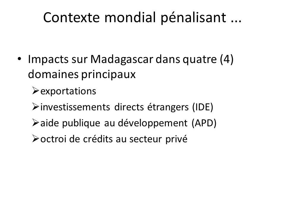 Contexte mondial pénalisant... Impacts sur Madagascar dans quatre (4) domaines principaux exportations investissements directs étrangers (IDE) aide pu