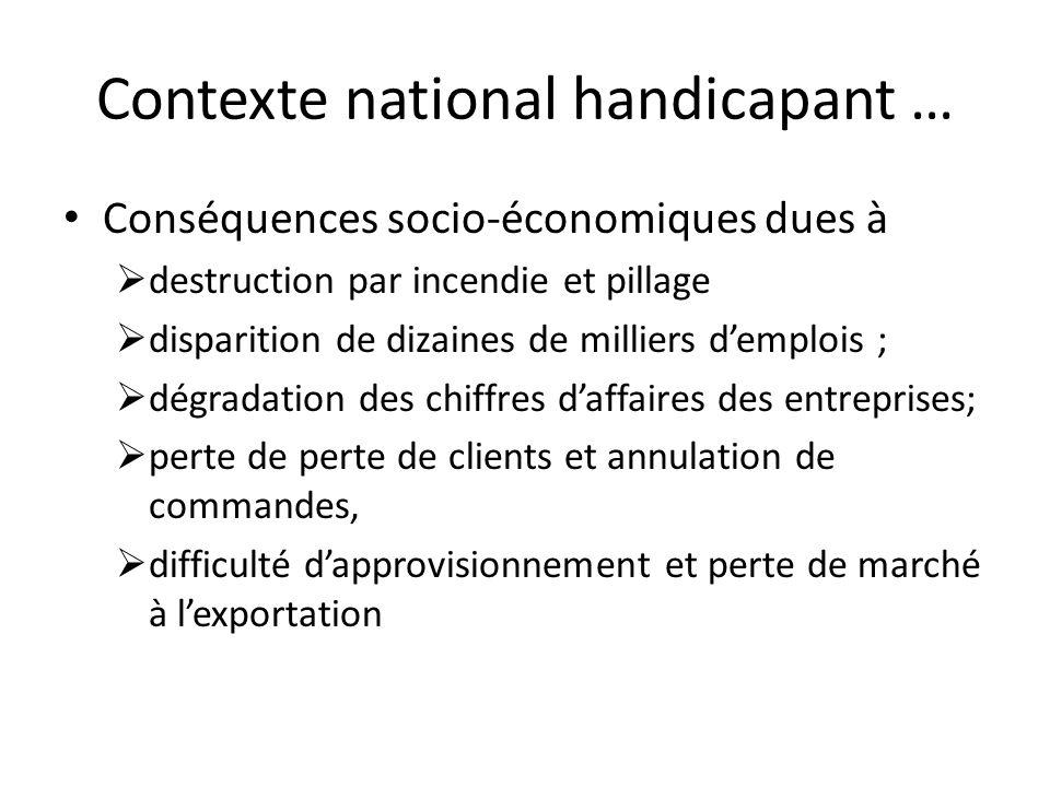 Contexte national handicapant … Conséquences socio-économiques dues à destruction par incendie et pillage disparition de dizaines de milliers demplois