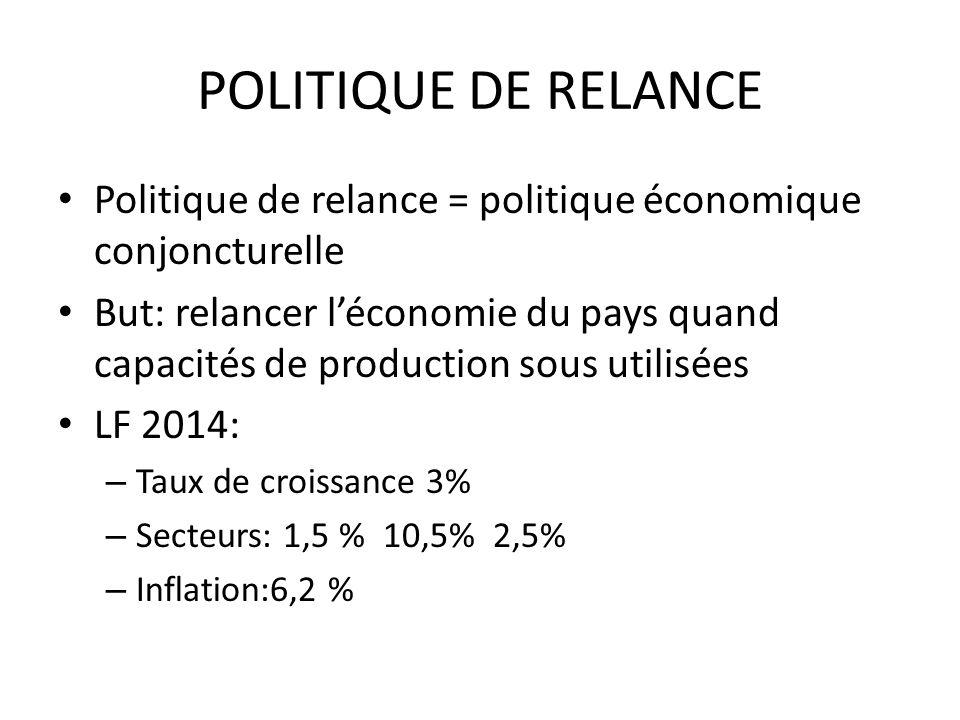 POLITIQUE DE RELANCE Politique de relance = politique économique conjoncturelle But: relancer léconomie du pays quand capacités de production sous uti
