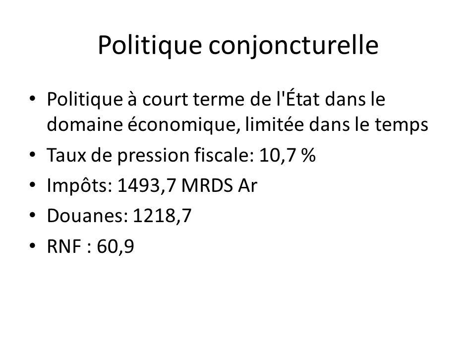 Politique conjoncturelle Politique à court terme de l'État dans le domaine économique, limitée dans le temps Taux de pression fiscale: 10,7 % Impôts: