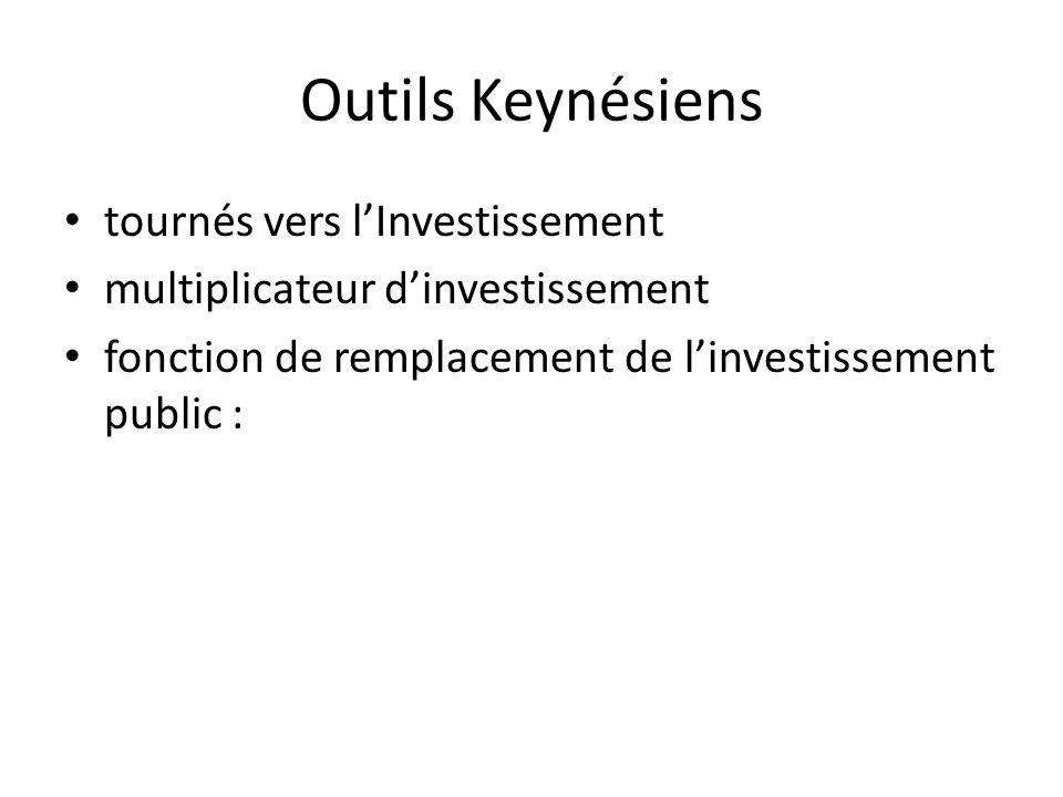 Outils Keynésiens tournés vers lInvestissement multiplicateur dinvestissement fonction de remplacement de linvestissement public :