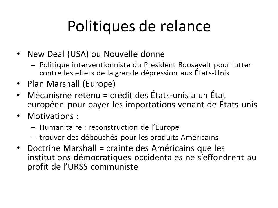 Politiques de relance New Deal (USA) ou Nouvelle donne – Politique interventionniste du Président Roosevelt pour lutter contre les effets de la grande