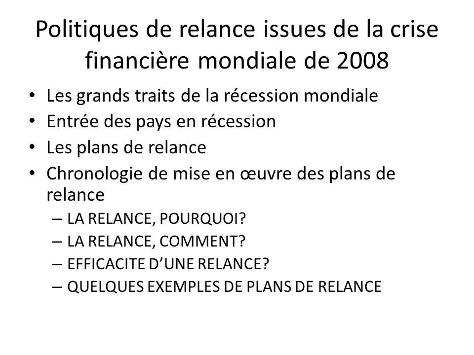 Politiques de relance issues de la crise financière mondiale de 2008 Les grands traits de la récession mondiale Entrée des pays en récession Les plans
