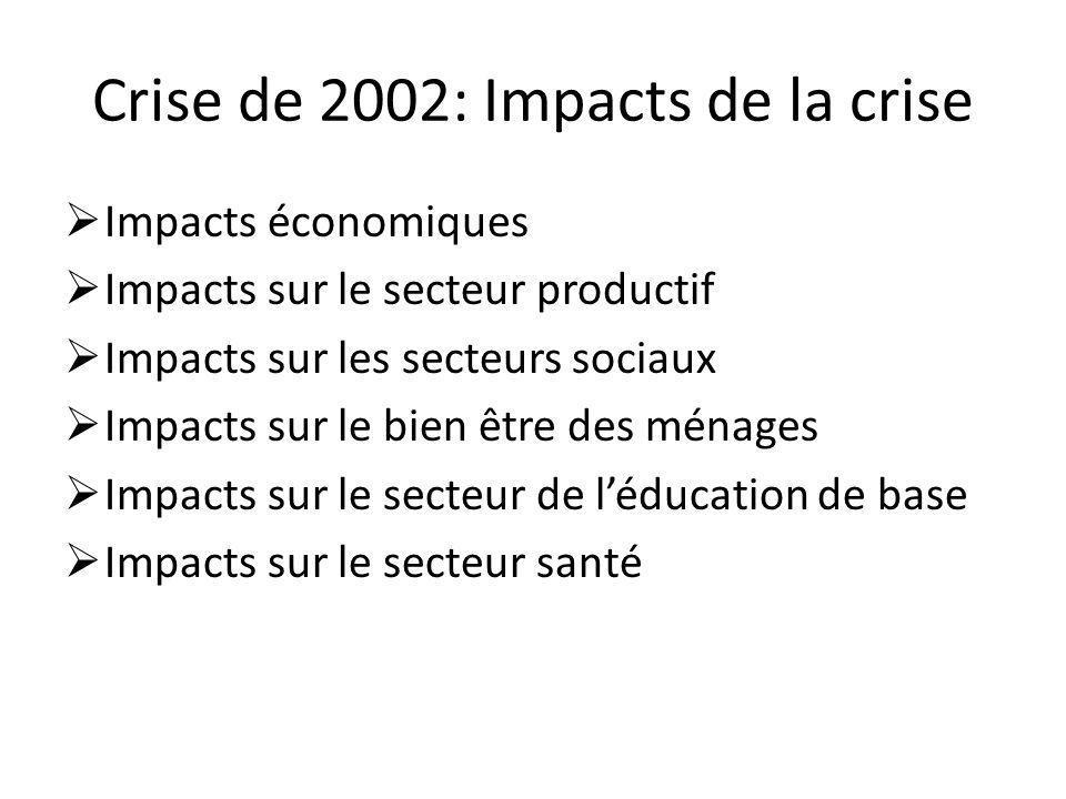 Crise de 2002: Impacts de la crise Impacts économiques Impacts sur le secteur productif Impacts sur les secteurs sociaux Impacts sur le bien être des