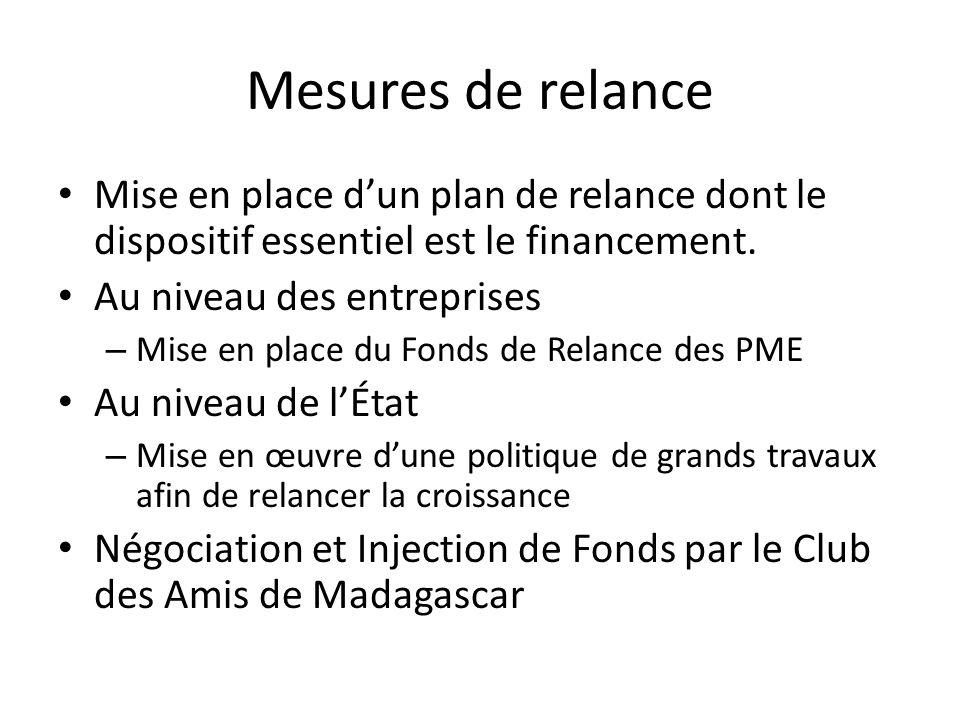 Mesures de relance Mise en place dun plan de relance dont le dispositif essentiel est le financement. Au niveau des entreprises – Mise en place du Fon
