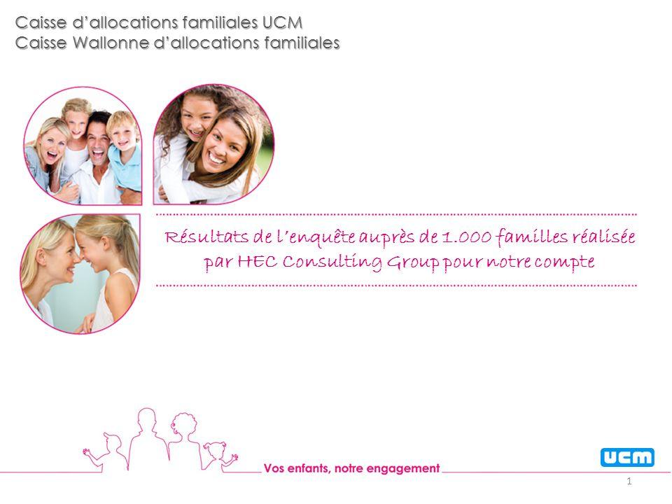 Caisse dallocations familiales UCM Caisse Wallonne dallocations familiales Résultats de lenquête auprès de 1.000 familles réalisée par HEC Consulting Group pour notre compte 1