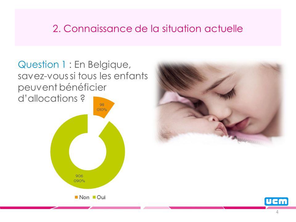 4 2. Connaissance de la situation actuelle Question 1 : En Belgique, savez-vous si tous les enfants peuvent bénéficier dallocations ?