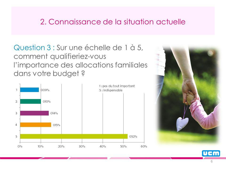6 2. Connaissance de la situation actuelle Question 3 : Sur une échelle de 1 à 5, comment qualifieriez-vous limportance des allocations familiales dan
