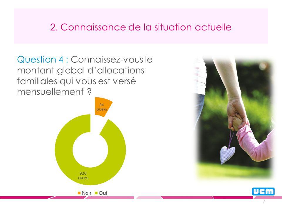 7 2. Connaissance de la situation actuelle Question 4 : Connaissez-vous le montant global dallocations familiales qui vous est versé mensuellement ?