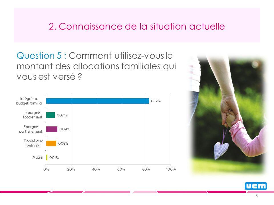 8 2. Connaissance de la situation actuelle Question 5 : Comment utilisez-vous le montant des allocations familiales qui vous est versé ?