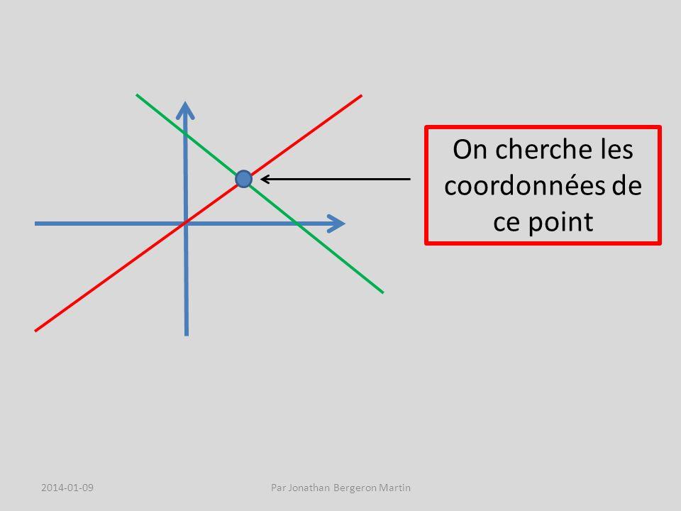 On cherche les coordonnées de ce point 2014-01-09Par Jonathan Bergeron Martin