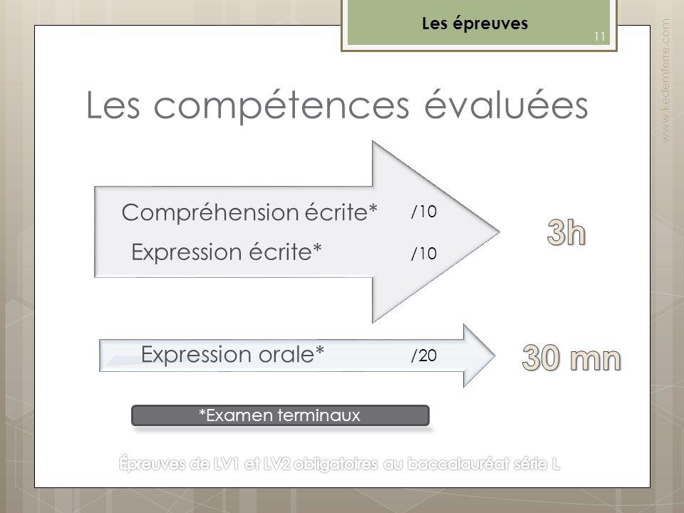 Les compétences évaluées Compréhension écrite* Les épreuves Expression écrite* Expression orale* www.kedemferre.com /10 /20 /10 *Examen terminaux 11