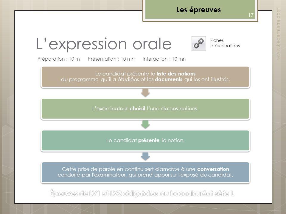 Lexpression orale Les épreuves Préparation : 10 m Présentation : 10 mn Interaction : 10 mn www.kedemferre.com Fiches dévaluations 17 Le candidat prése