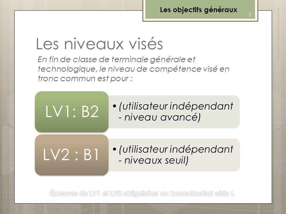 Du niveau « seuil » Les objectifs généraux www.kedemferre.com o Passer du niveau seuil B1 au niveau avancé B2 dans l échelle du Cadre européen constitue un progrès important.